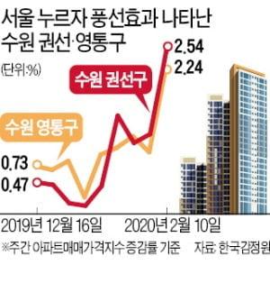 """이번주 19번째 부동산 대책 나온다…홍남기 """"수용성 등 특정지역 대상 아냐"""""""