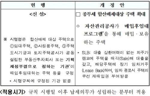 [전문]종합부동산세법 시행규칙