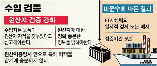 """인도, 원산지 검증 강화…관세청 """"수출기업, 적극 지원하겠다"""""""