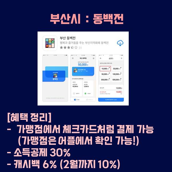 부산시 '동백전'·인천 '이음' 우리 동네 지역 화폐 혜택은 뭐가 있을까?