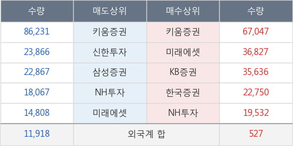 한국화장품