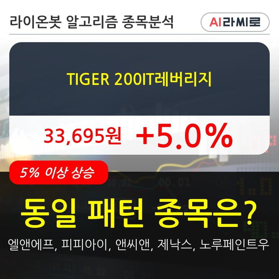 TIGER 200IT레버리지