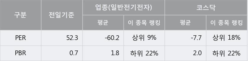 '인터엠' 10% 이상 상승, 주가 상승 중, 단기간 골든크로스 형성