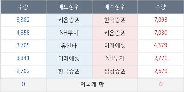 진흥기업우B