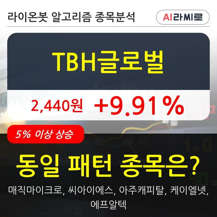 TBH글로벌