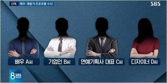 지난 13일 방영된 SBS '8뉴스' 방송화면.