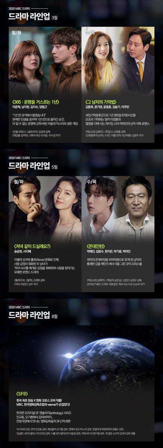 사진=MBC 드라마 라인업.