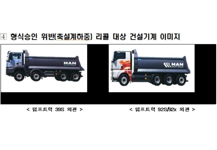 만트럭버스코리아, 덤프트럭 2,749대 리콜