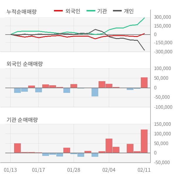 [잠정실적]삼화콘덴서, 작년 4Q 영업이익 급감 12.8억원... 전년동기比 -94%↓ (연결)
