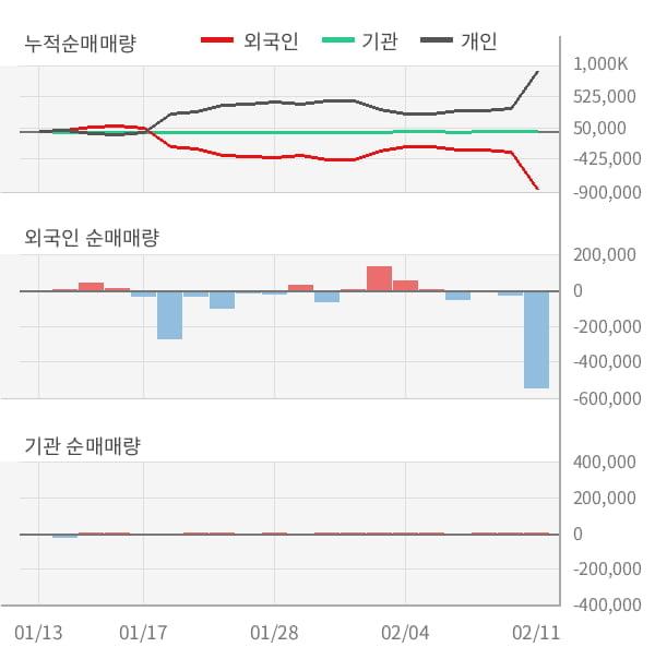 [잠정실적]모나미, 작년 4Q 매출액 363억(+7.1%) 영업이익 7.3억(-62%) (연결)