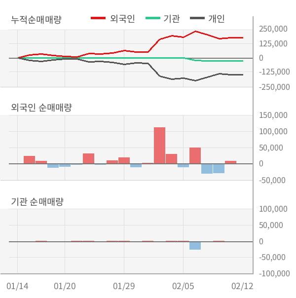 [잠정실적]부국철강, 3년 중 가장 낮은 영업이익, 매출액은 직전 대비 13%↑ (개별)