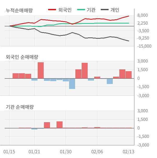 [잠정실적]노랑풍선, 작년 4Q 영업이익 전년동기比 급감... -14.8억원 → -25.3억원 (연결)