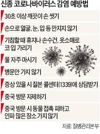 '엎친 데 덮쳐' 우한폐렴 진원지 인접 후난성에 조류독감 발생