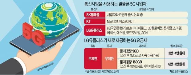 알뜰폰 5G 요금제 다양해진다…LGU+, 이달 사업자 8곳 추가