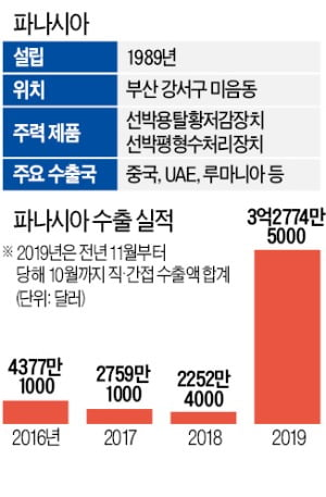 '제 125회 한국을 빛낸 이달의 무역인상' 이수태 파나시아 회장