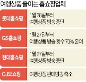 TV홈쇼핑, 여행상품 판매방송 중단…백화점, 문화센터 강좌 폐강