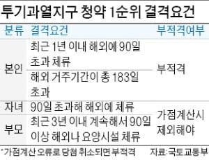 """""""유학 간 자녀 때문에…아파트 청약 부적격이라니"""""""