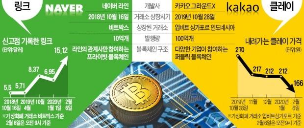 그래픽=이정희 기자 ljh9947@hankyung.com