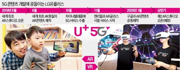 AR·VR 힘 주는 하현회 LG유플러스 부회장…유럽에도 5G 콘텐츠 수출