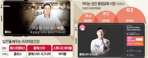 박찬욱 감독·주호민 작가도 나섰다…'프리미엄 인강' 클릭하는 어른들