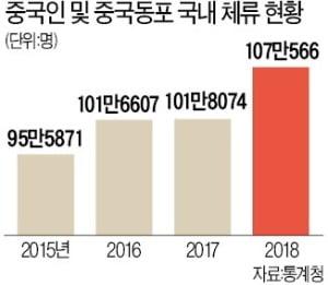 """""""중국인 고용 꺼리니…"""" 건설현장·간병·돌봄시장 '구인난' 쇼크"""