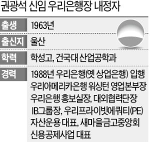 신임 우리은행장에 권광석…은행장 직속 소비자보호그룹 신설