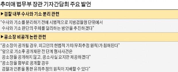 '검찰, 수사·기소 주체 분리' 카드까지 꺼낸 추미애 법무장관