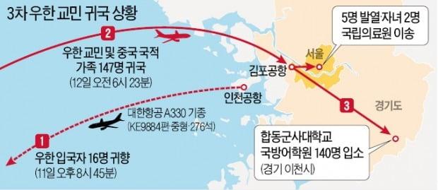 '잠복기 논란' 28번 환자, 확진 이틀 만에 음성 판정