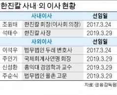 '조현아 연합군' 조원태에 맞불…한진칼 사내·사외이사 8명 추천