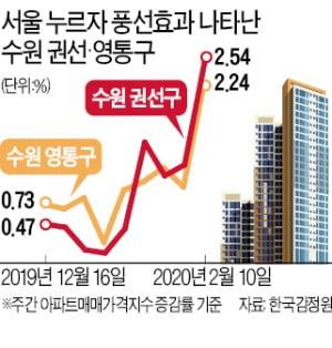 집값 확 오른 수·용·성…'규제지역'으로 묶인다
