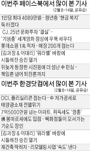 """'청년층 현금복지 둑 터졌다'…""""열심히 일하는데…회의감 든다"""""""