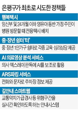 """서울 은평구…""""만삭 임산부·두살 배기 아기 엄마 '행복 택시'로 병원 모셔다드려요"""""""