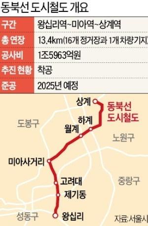 동북선 전철 본격화…장위·중계동 '함박웃음'