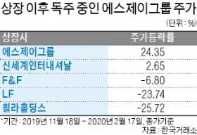 따뜻한 겨울에 패션株 지지부진…에스제이그룹 '나홀로 상승' 왜?