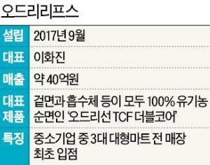 """오드리리프스 """"가장 진화한 생리대…안전성·기능성 다 잡았다"""""""