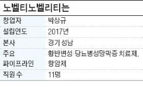 """박상규 노벨티노벨리티 대표 """"신규 항체로 황반변성·당뇨병성 망막증 잡겠다"""""""