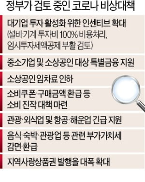 """문재인 대통령 """"비상경제 시국…모든 수단 동원하라"""""""