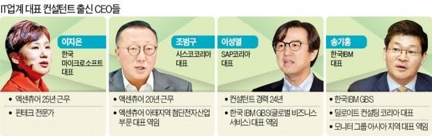IT업계 주름잡는 '컨설턴트 출신 CEO'