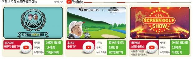 유튜브로 간 개그맨들…'예능 골프' 새바람