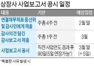 코로나發 '회계감사 대란'…70곳 결산차질