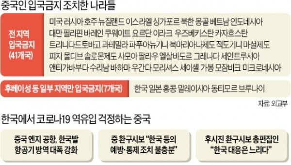 """""""中 유학생 3만명 유입前 입국금지 서둘러야""""…정부는 꿈쩍도 안해"""
