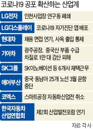 에어부산 中·동남아노선 3월 내내 중단…SK이노·텔레콤 등 6개사 재택근무 돌입