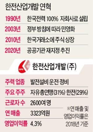 [단독] 한전산업 17년 만에 공기업化…'적자' 한전, 재정부담 '혹' 붙일 판