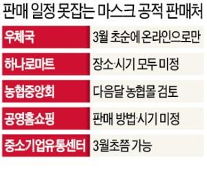 """27일 마스크 푼다더니…우체국 """"3월 초에나 가능"""""""
