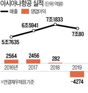 """""""왜 하필 이때 코로나19가…"""" 고민 깊어지는 정몽규"""