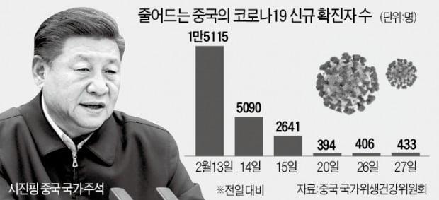 """시진핑 """"다시 경제활동"""" 재촉…일상 복귀 서두르다 '2차 확산' 위험"""