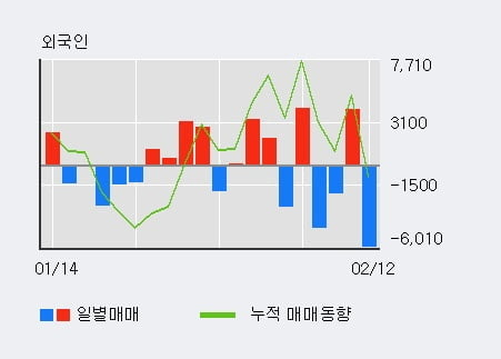 '삼성전기우' 5% 이상 상승, 단기·중기 이평선 정배열로 상승세