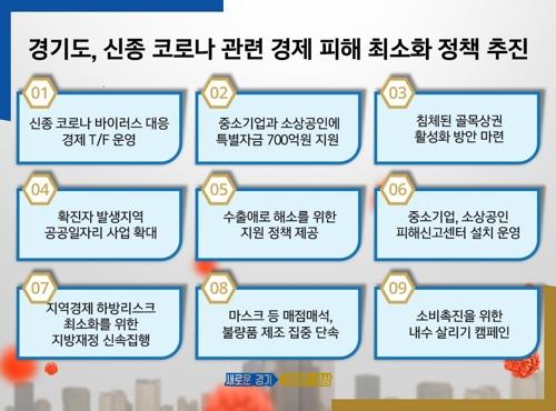 돼지열병 이어 코로나…'바이러스와 사투' 중인 경기도