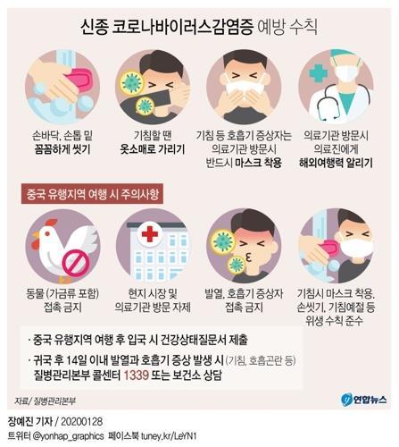 """[건강이 최고] 신종 코로나바이러스 얼마나 살까…""""최장 7일 분석도"""""""