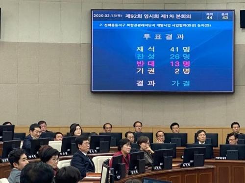 창원시의회 웅동레저단지 토지사용 연장안 가결…'디폴트 방지'